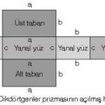 üç boyutlu geometrik şekiller