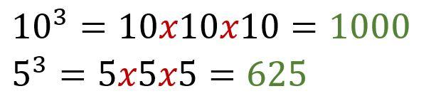 bir sayının küpü
